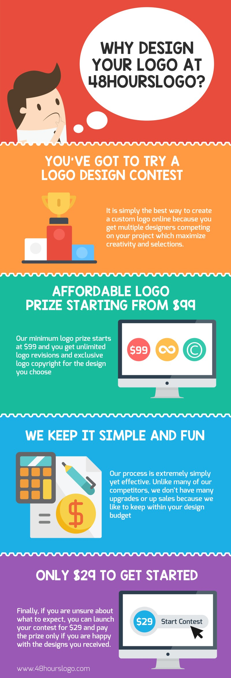 why design your logo at 48hourslogo infographic